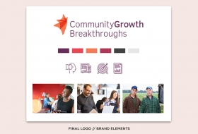 Launching a New Brand Identity: Community Growth Breathroughs